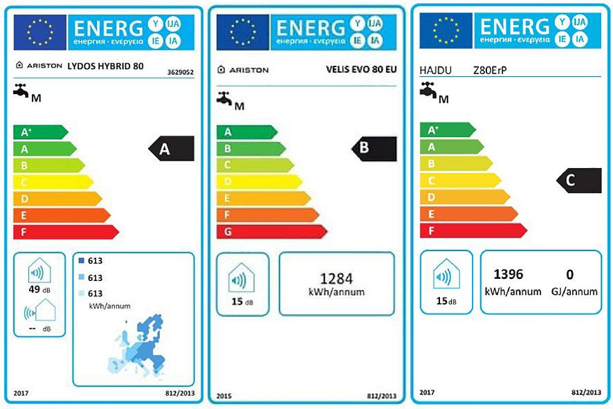 Energiatakarékos új villanybojlert szeretnék!